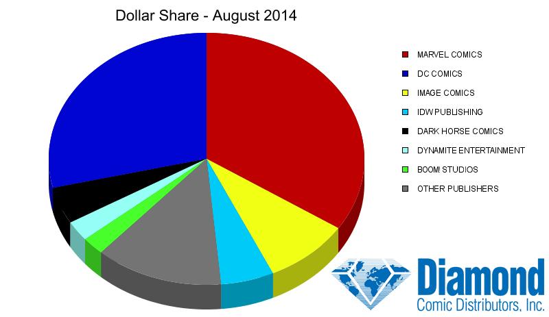 4080029-dollar-share